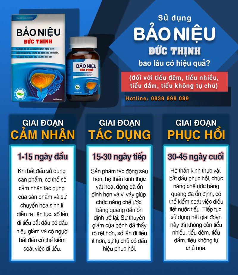 cac giai doan su dung bao nieu duc thinh 5 - Cách chữa tiểu đêm, tiểu nhiều, tiểu không tự chủ trong 30 ngày