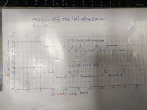 82f848df67189546cc09 300x225 - Theo dõi kết quả sử dụng Bảo Niệu Đức Thịnh đối với chứng tiểu đêm, tiểu nhiều